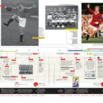 Manchester United in Issue 01