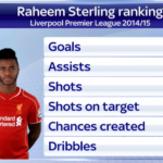 Raheem Sterling is a money grabber and so are you