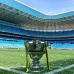 Arena do Grêmio: The Happiest Place on Earth