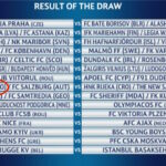 UEFA include wrong Hibs in Champions League draw