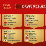 Journalists unite to demand FIFA hold redraw to get a true Group of Death in 2018 World Cup