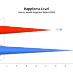 Iceland vs Croatia, in Graphs, By Wendy Wimmer